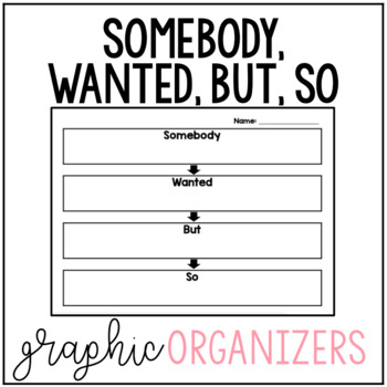 Somebody Wanted But So Then Graphic Organizer Worksheets TpT