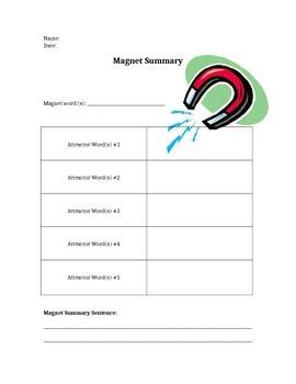 "Summarizing Graphic Organizer- ""Magnet Summary"""