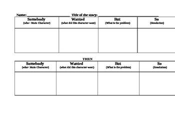 Summarizing Graphic Organizer (S.W.B.S)