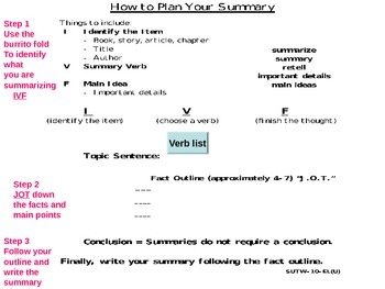 Summarizing Informational Text-  Frogs