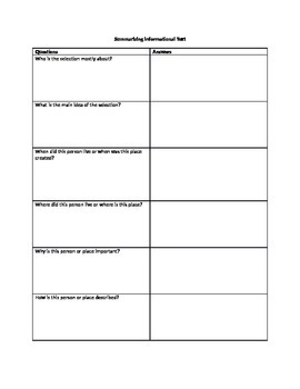 Summarizing Informational Text Worksheet