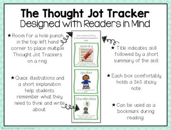 Reading Response: Summarizing Poetry - A Comprehension Sticky Note Tracker