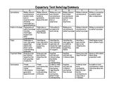 Summarizing / Retelling Rubric for Literature and Exposito