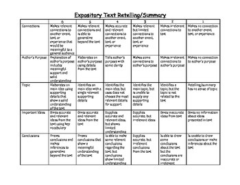 Summarizing / Retelling Rubric for Literature and Exposito