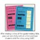 Summarize the story! SWBST Guided Reading Summarizing Sticky Note Activity