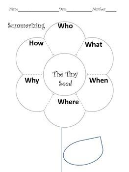 Summarizing The Tiny Seed