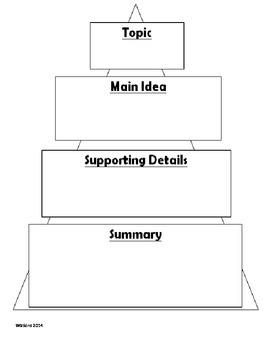 Summarizing Triangle