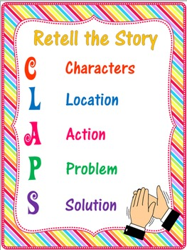 Summarizing and Retelling Charts, Posters, and Displays
