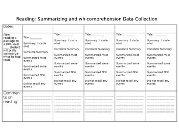 Summarizing and wh data collection sheet