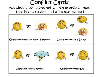 Summarizing with Conflict