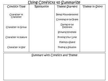 Summarizing with Conflict