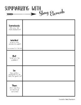 Summarizing with Story Elements {SWBST}