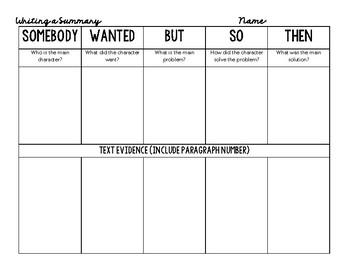 Summarizing with Text Evidence- Summary Graphic Organizer