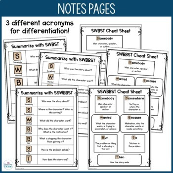 Summarizing with the SWBST Strategy