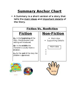 Summary Anchor Chart