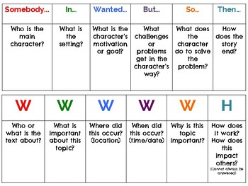 #nofrillsfreebie Summary Bookmarks/Table Tents (Nonfiction-5WH & Fiction SIWBST)