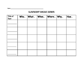Summary Break Down