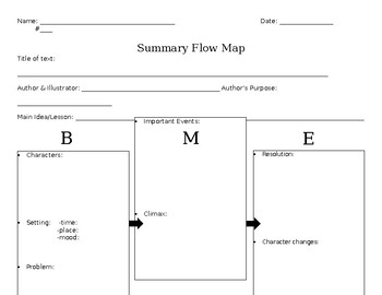 Summary Flow Map