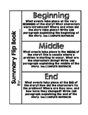 Summary Foldable