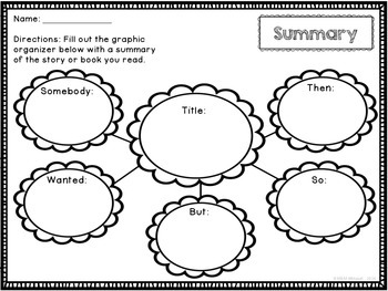 Summary Graphic Organizers, Flip Flap Books, and More