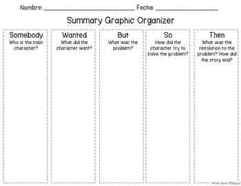 Summary Graphic Organizers in English and Spanish