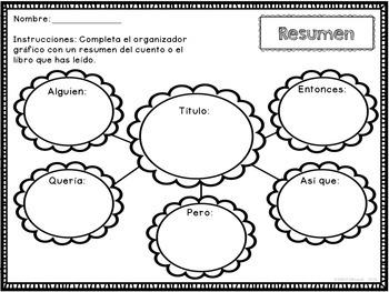 summary graphic organizers in spanish resumen by mm bilingual tpt
