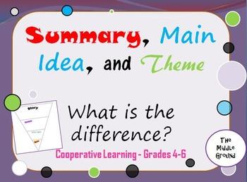 Summary Main Idea and Theme