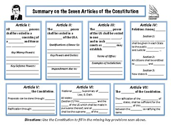 Summary (Organizer) on the Seven Articles of the Constitution