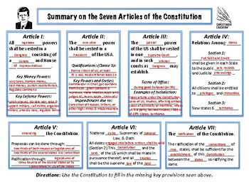 Summary (Organizer) on the Seven Articles of the Constitution UPDATED