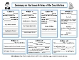 Summary (Organizer) on the Seven Articles of the Constitut