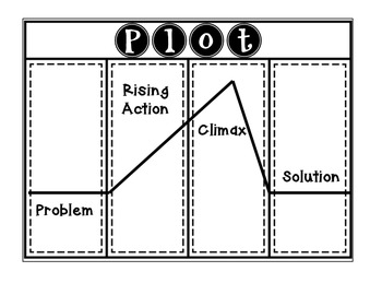 Summary Plot & Story Elements graphic organizers for any fiction text!
