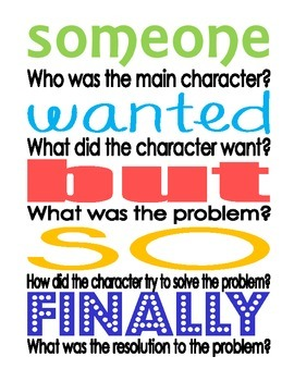 Summary Poster and Graphic Organizer - Skill Summarizing