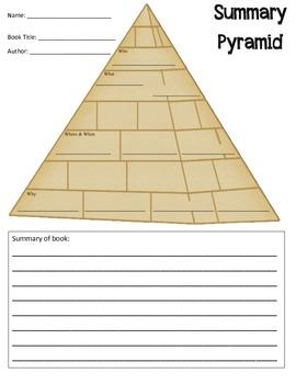 Summary Pyramid