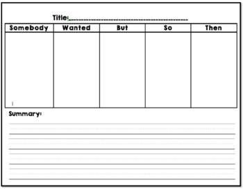 Summary Recording Sheet