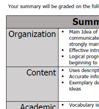 Summary Rubric