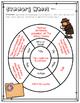 Summarization Graphic Organizers - Reading Strategies