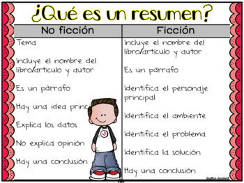 Summary Unit For Fiction And Non Fiction Resumen Ficcion Y No Ficcion