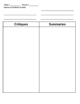 Summary Vs. Critique Sort Activity (TEK 9A) #2
