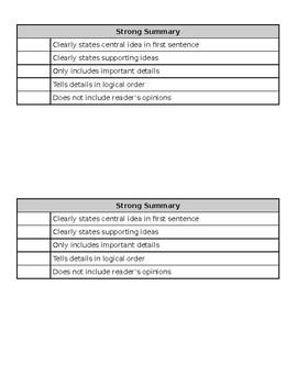 Summary Writing Checklist