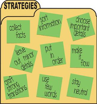 Summary Writing Grammar Poster - Structure & Strategies