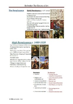 Summary of Art Historical Periods