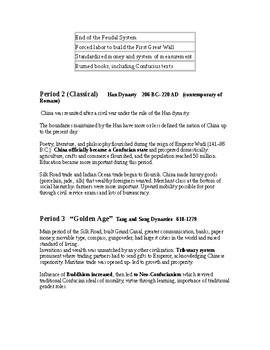 Summary of China's Dynasty