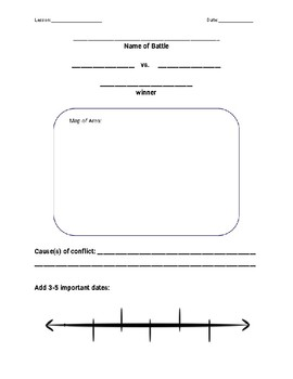 Summary of Conflict - Blank worksheet for war/battle
