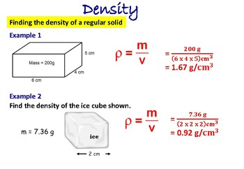 Summary of 'Density' chapter- Grade 8