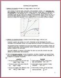 Summary of Logarithms