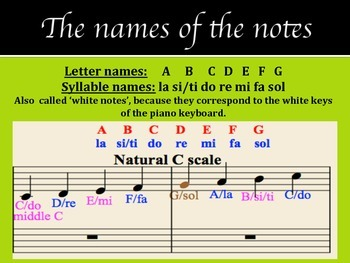 Summary of Music theory (Clef-Notes-Octave-Intervals)
