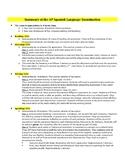 Summary of the AP Spanish Exam
