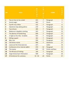 Summary resource - 17 summary exercises to practice precis skills