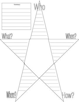 Summary star