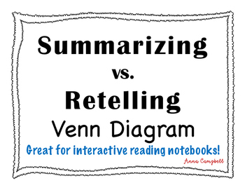 Summary vs. Retelling - A Venn Diagram